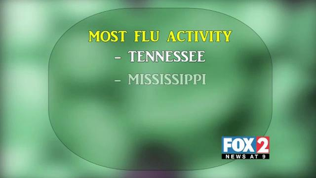 Health Matters: Flu Season's Current Trend