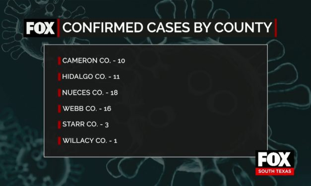 Update on COVID-19 Cases Across the Valley
